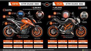 Thông số kỹ thuật KTM Duke 390 mới và cũ