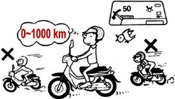 Hướng dẫn cách chạy roda xe máy