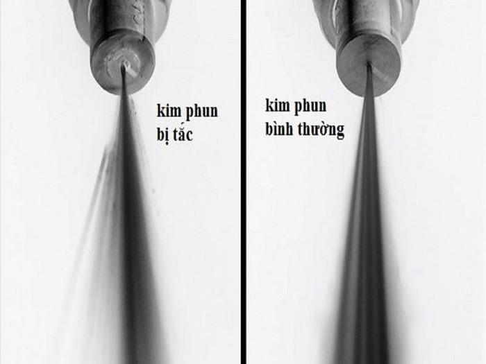 Hình ảnh mô tả kim phun xăng bị tắc nghẽn và kim phun bình thường