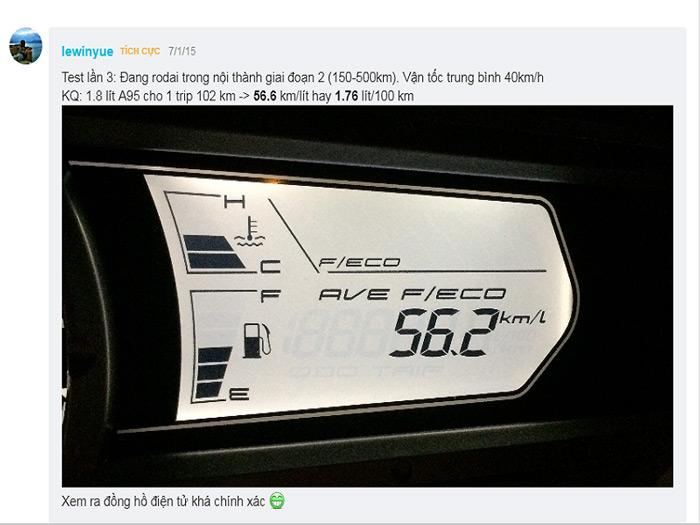 Ý kiến của một bạn test mức tiêu thụ nhiên liệu Nouvo trong giai đoạn roda
