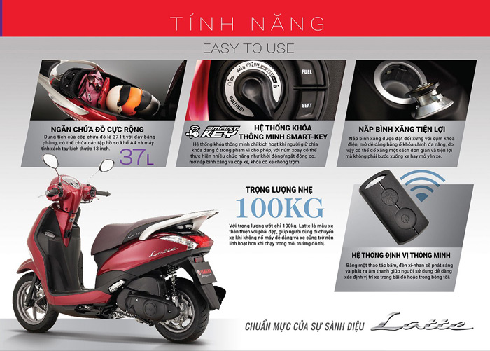 Tổng hợp các tính năng tiện ích được trang bị trên Yamaha Latte