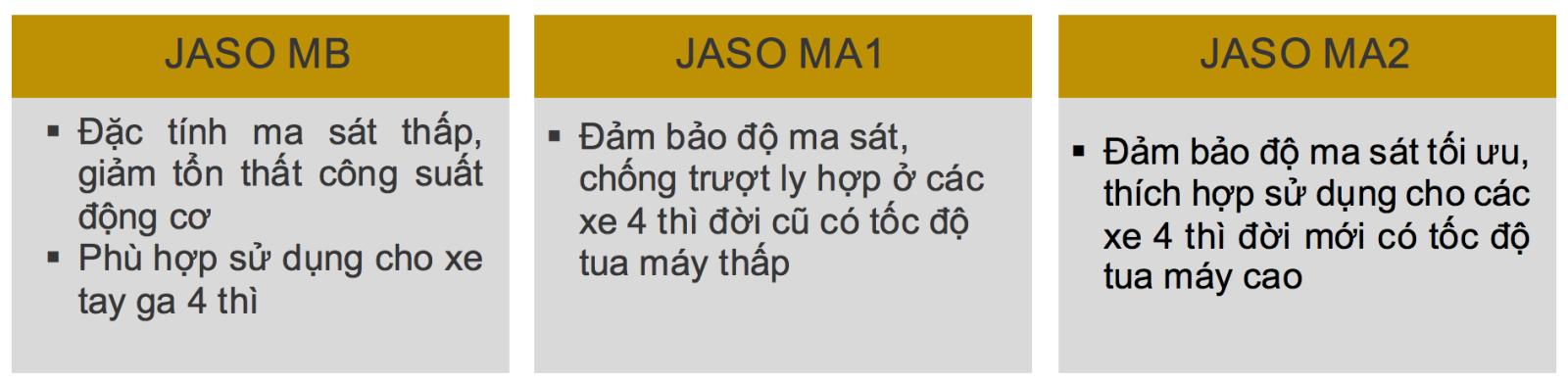 Tính năng của từng loại tiêu chuẩn JASO