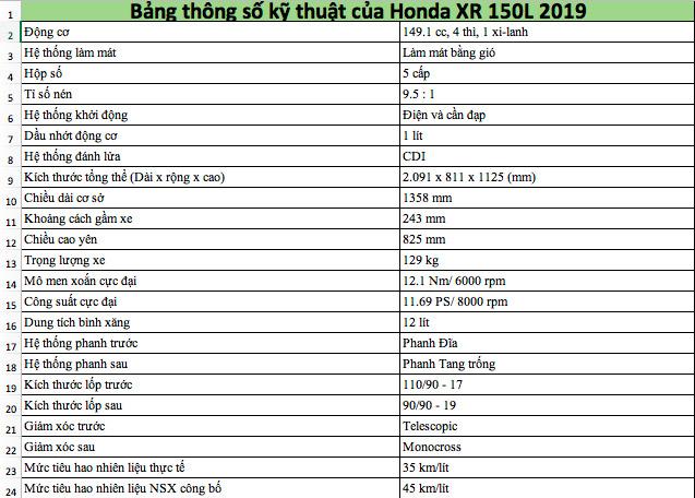 Bảng thông số kỹ thuật của Honda XR 150L 2019