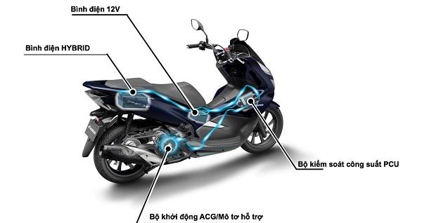 Xe máy Hybrid